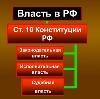 Органы власти в Димитровграде